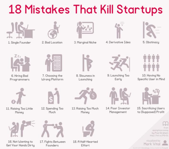 18_mistakes